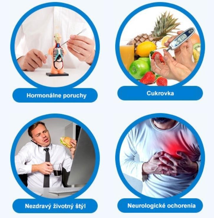 Príčiny erektilnej dysfunkcie